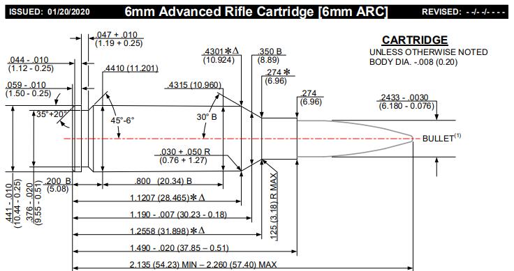 6mm Advanced Rifle Cartridge